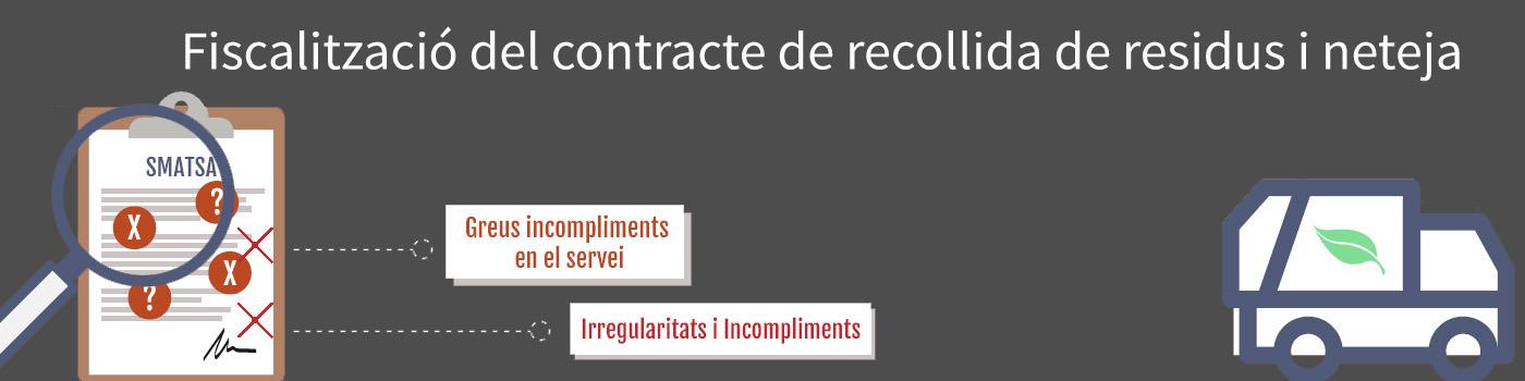 Rescissió del contracte